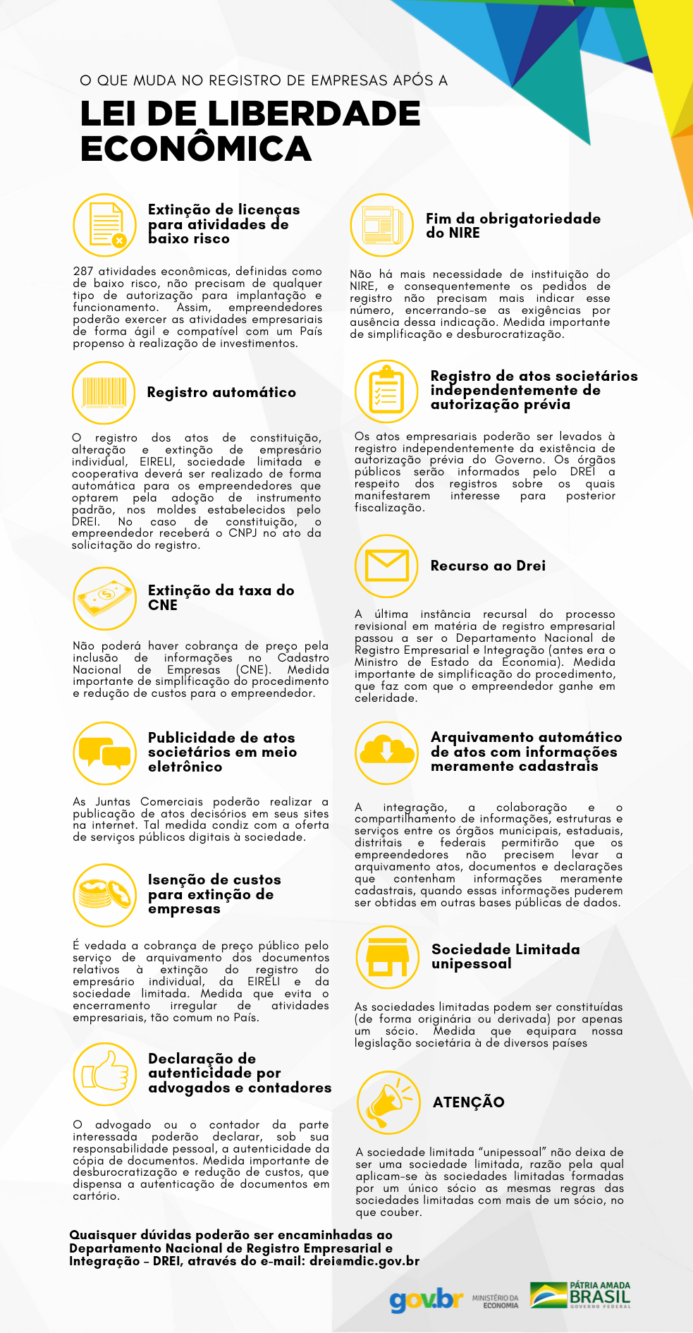 Resumo-Lei-Liberdade-Economica.png